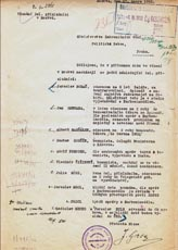 List of Czechoslovaks imprisoned in Moscow in 1922 sent to the Ministry of Foreign Affairs by staff at the Czechoslovak trade mission to Russia in Moscow